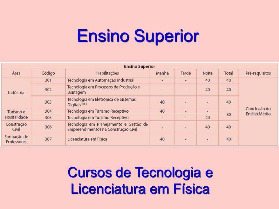 Áreas de Atuação Automação Industrial; Mecânica; Produção Mecânica e Usinagem; Eletrotécnica; Eletrônica; Eletrônica Digital; Construção Civil; Inform