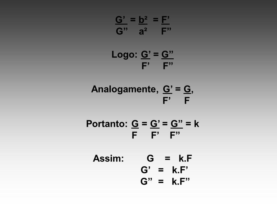 "G' = b² = F' G"" a² F"" Logo: G' = G"" F' F"" Analogamente, G' = G, F' F Portanto: G = G' = G"" = k F F' F"" Assim: G = k.F G' = k.F' G"" = k.F"""