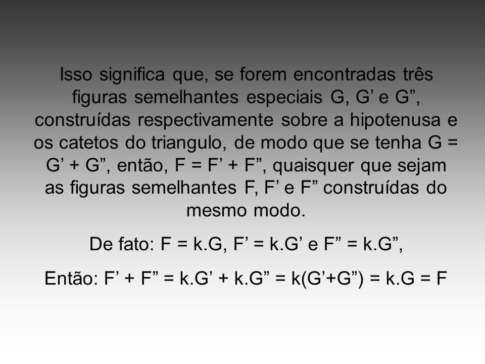 """Isso significa que, se forem encontradas três figuras semelhantes especiais G, G' e G"""", construídas respectivamente sobre a hipotenusa e os catetos do"""