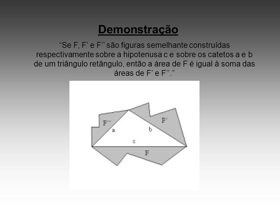 """Demonstração """"Se F, F' e F'' são figuras semelhante construídas respectivamente sobre a hipotenusa c e sobre os catetos a e b de um triângulo retângul"""