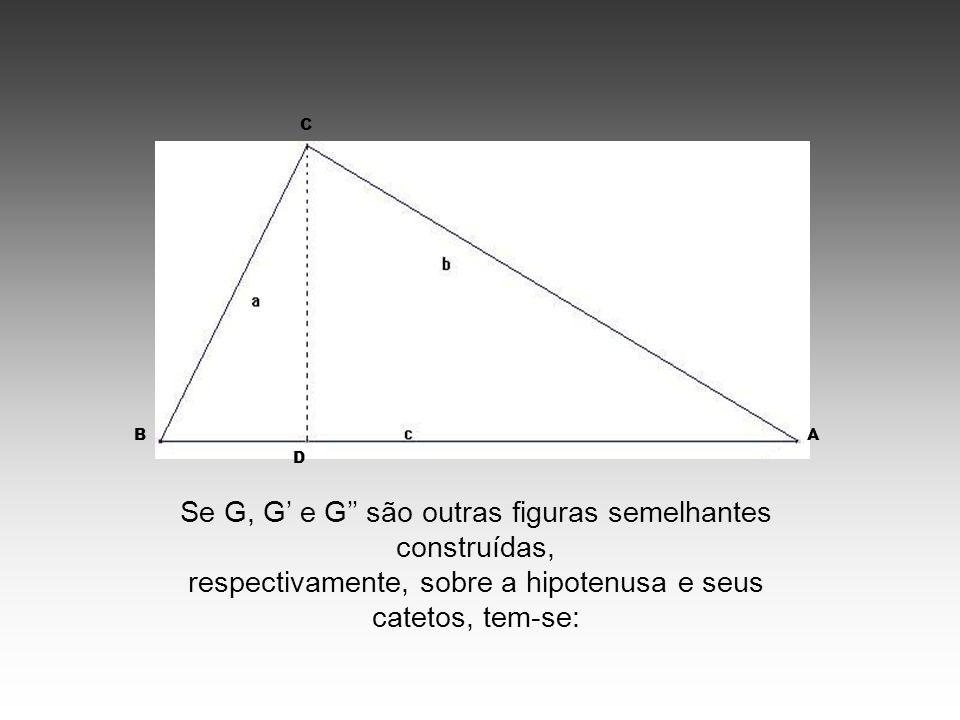 BA C D Se G, G' e G'' são outras figuras semelhantes construídas, respectivamente, sobre a hipotenusa e seus catetos, tem-se: