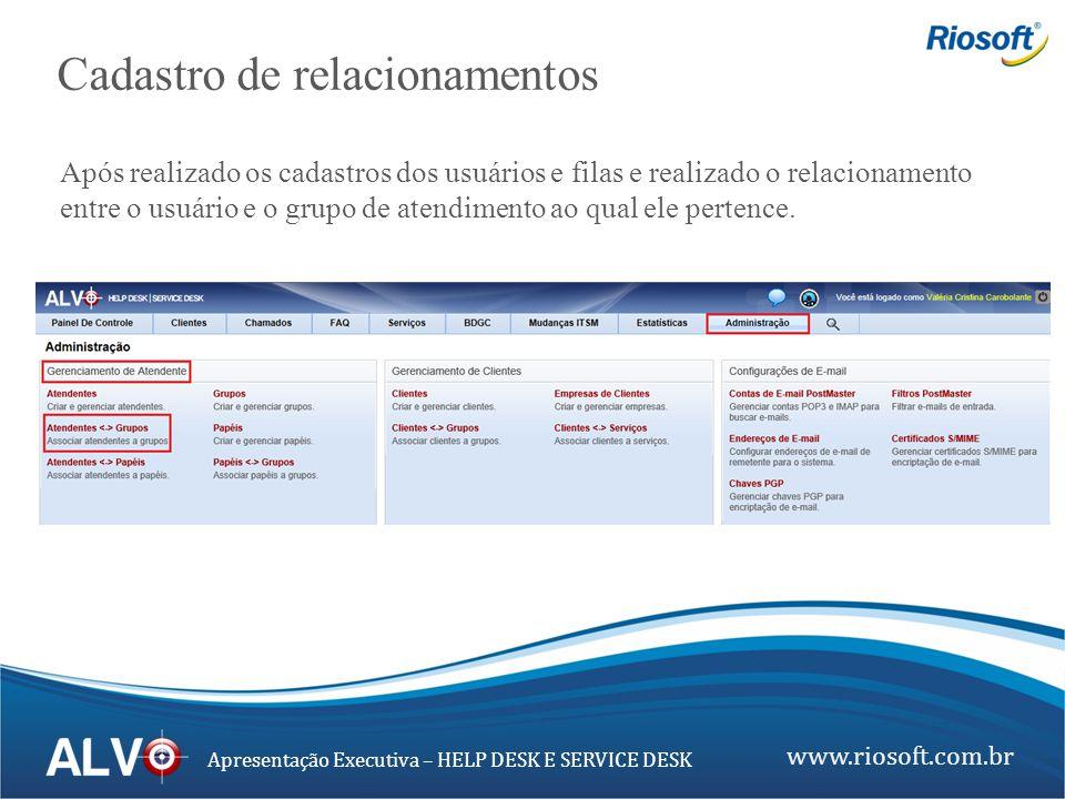 www.riosoft.com.br Apresentação Executiva – HELP DESK E SERVICE DESK Cadastro de relacionamentos Após realizado os cadastros dos usuários e filas e re