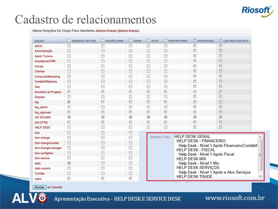 www.riosoft.com.br Apresentação Executiva – HELP DESK E SERVICE DESK Cadastro de relacionamentos