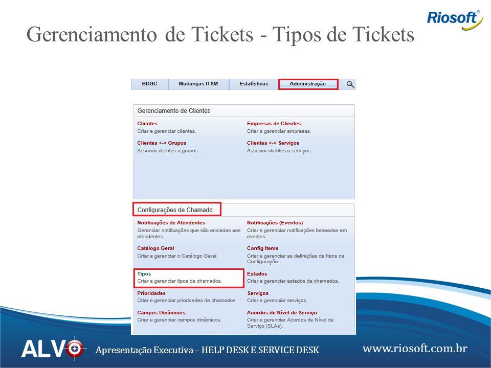 www.riosoft.com.br Apresentação Executiva – HELP DESK E SERVICE DESK Gerenciamento de Tickets - Tipos de Tickets