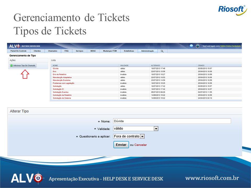 www.riosoft.com.br Apresentação Executiva – HELP DESK E SERVICE DESK Gerenciamento de Tickets Tipos de Tickets