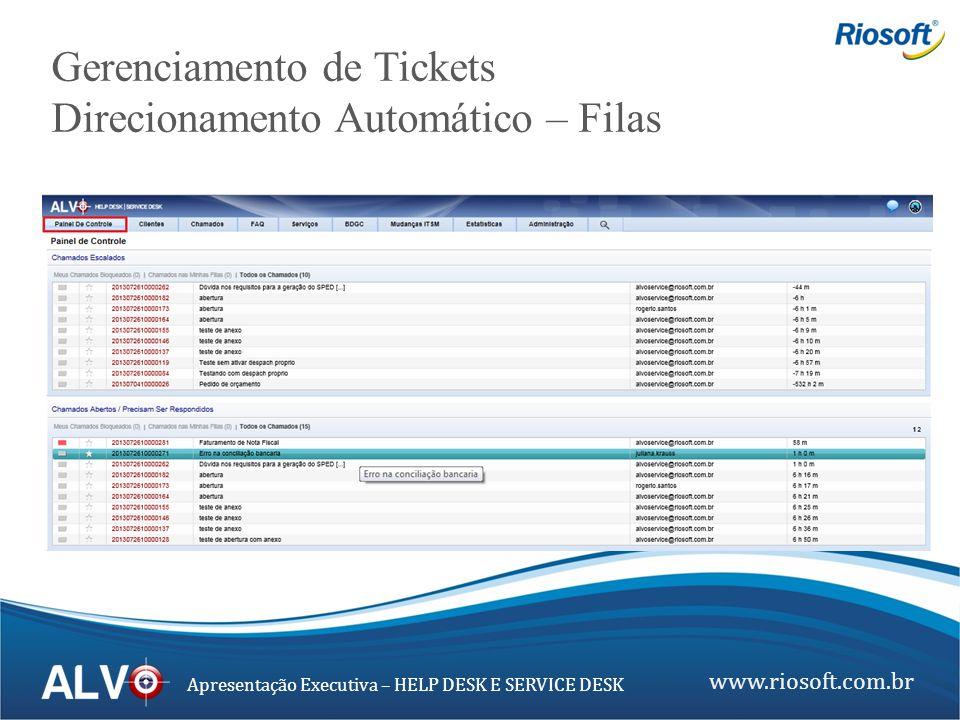 www.riosoft.com.br Apresentação Executiva – HELP DESK E SERVICE DESK Gerenciamento de Tickets Direcionamento Automático – Filas