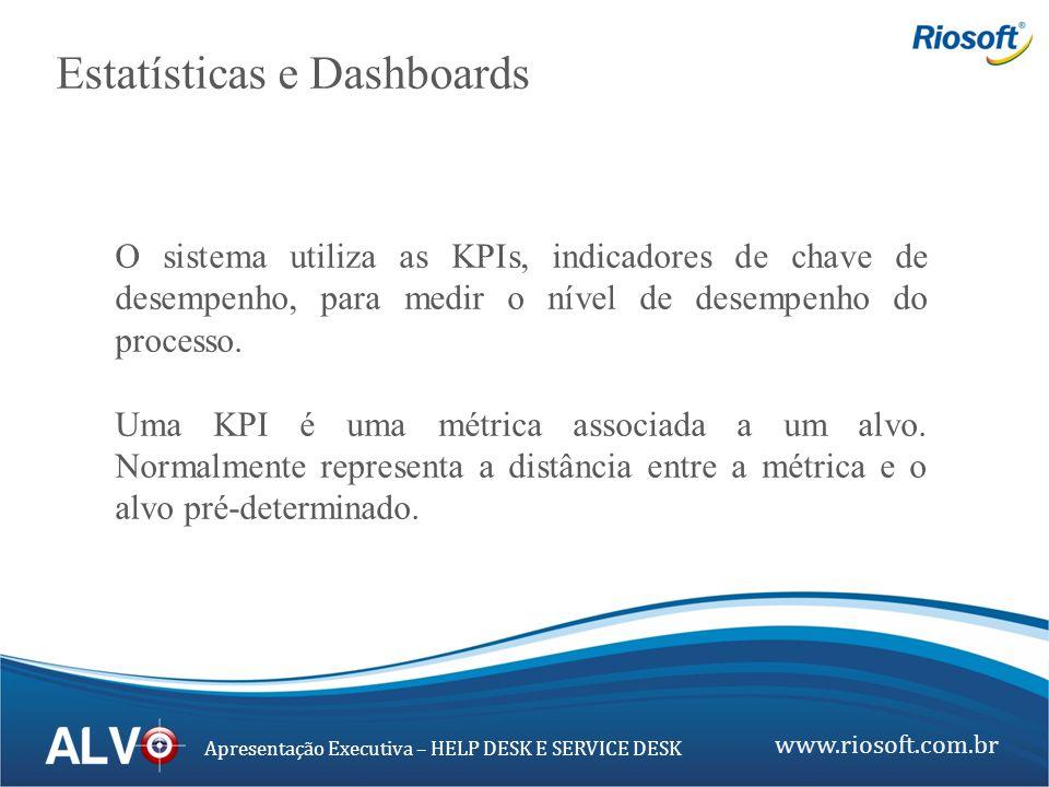www.riosoft.com.br Apresentação Executiva – HELP DESK E SERVICE DESK Estatísticas e Dashboards O sistema utiliza as KPIs, indicadores de chave de dese
