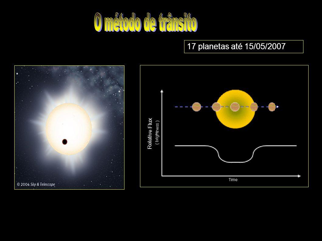 17 planetas até 15/05/2007