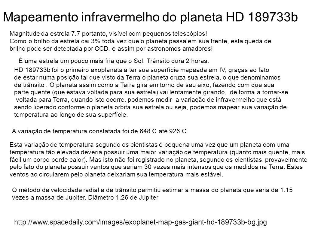 HD 189733b foi o primeiro exoplaneta a ter sua superfície mapeada em IV, graças ao fato de estar numa posição tal que visto da Terra o planeta cruza s