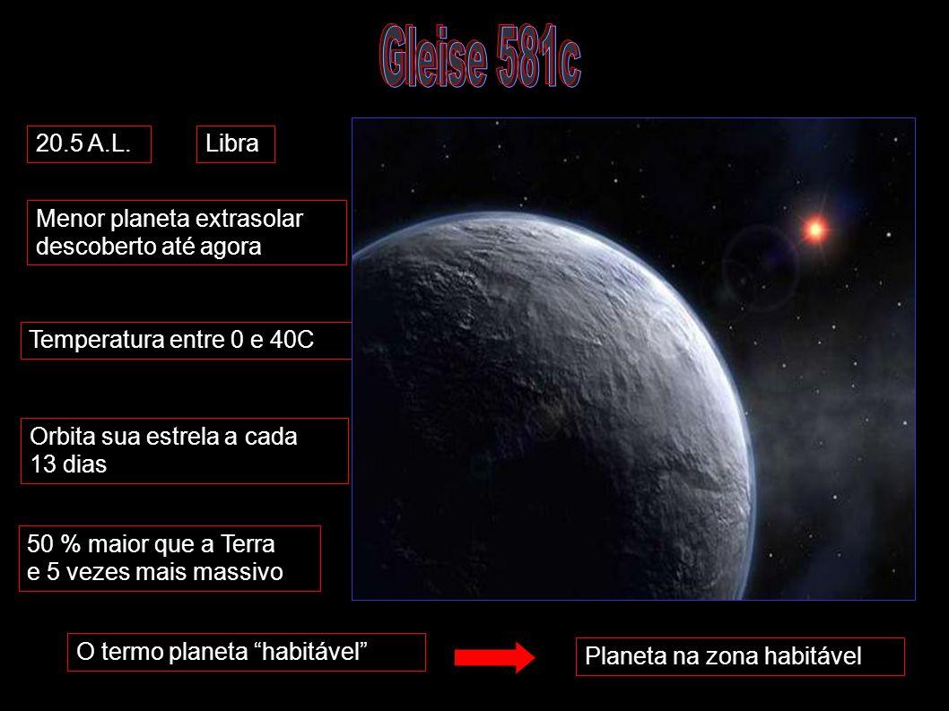 20.5 A.L. Orbita sua estrela a cada 13 dias 50 % maior que a Terra e 5 vezes mais massivo Libra Temperatura entre 0 e 40C Menor planeta extrasolar des