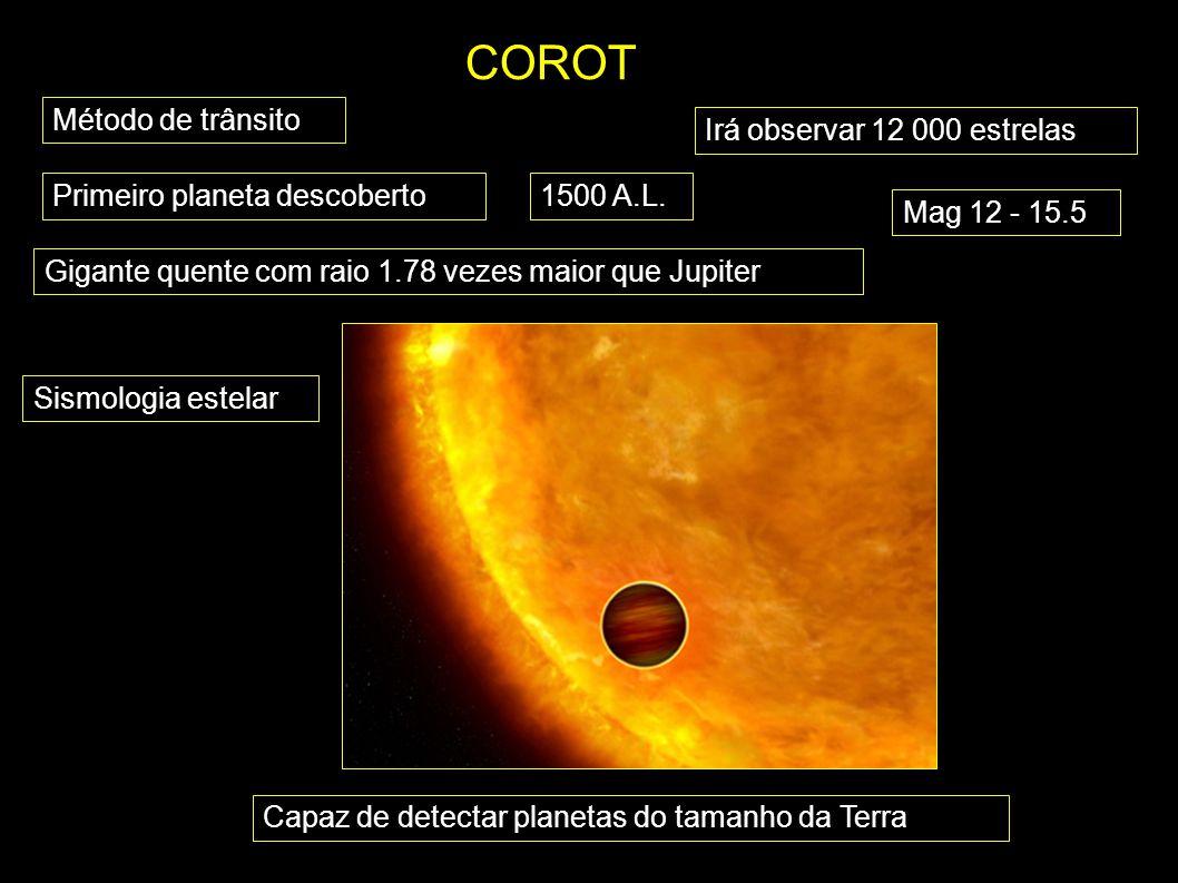 COROT Método de trânsito Irá observar 12 000 estrelas Mag 12 - 15.5 Primeiro planeta descoberto Gigante quente com raio 1.78 vezes maior que Jupiter 1
