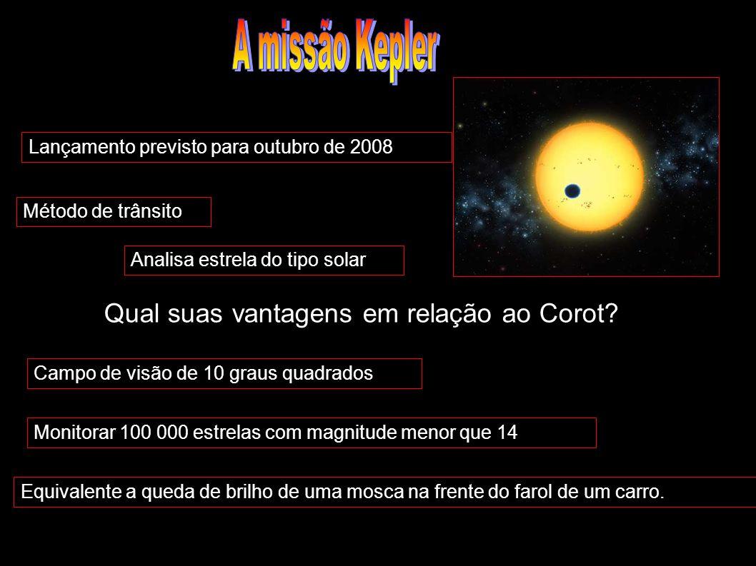 Lançamento previsto para outubro de 2008 Campo de visão de 10 graus quadrados Monitorar 100 000 estrelas com magnitude menor que 14 Equivalente a qued