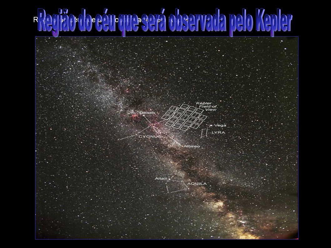 Região do céu que será observada pelo Kepler