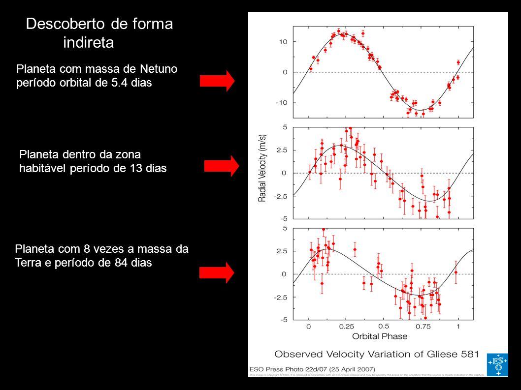 Descoberto de forma indireta Planeta com massa de Netuno período orbital de 5.4 dias Planeta dentro da zona habitável período de 13 dias Planeta com 8