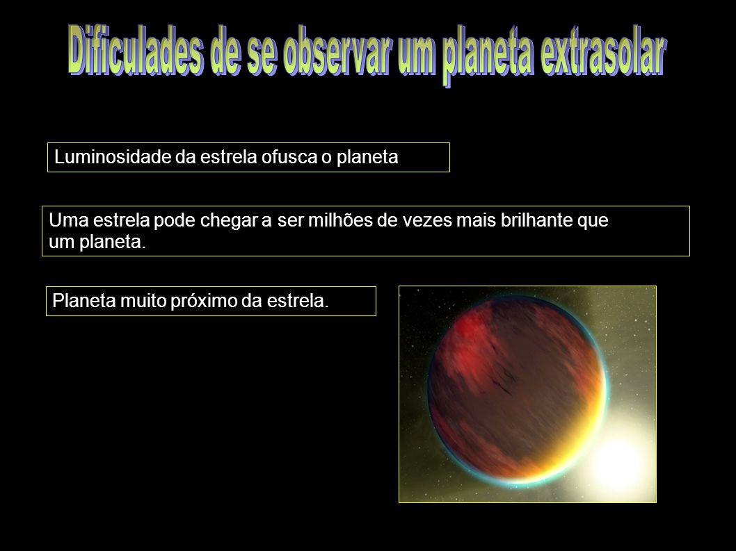 Luminosidade da estrela ofusca o planeta Uma estrela pode chegar a ser milhões de vezes mais brilhante que um planeta. Planeta muito próximo da estrel