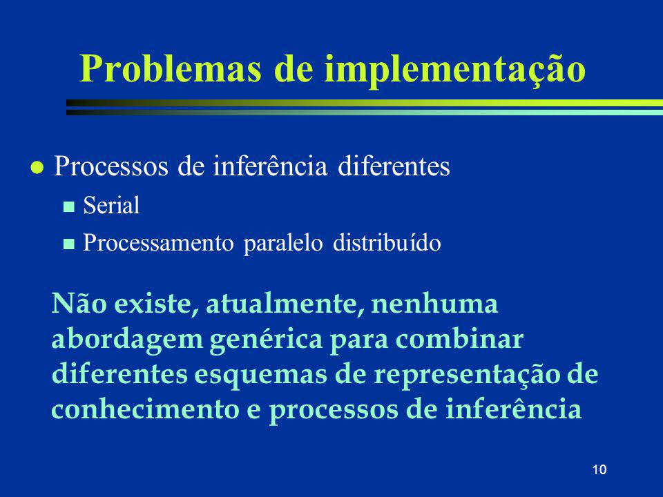 10 Problemas de implementação l Processos de inferência diferentes n Serial n Processamento paralelo distribuído Não existe, atualmente, nenhuma abord