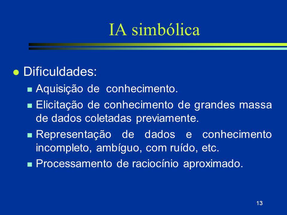 13 IA simbólica l Dificuldades: n Aquisição de conhecimento. n Elicitação de conhecimento de grandes massa de dados coletadas previamente. n Represent
