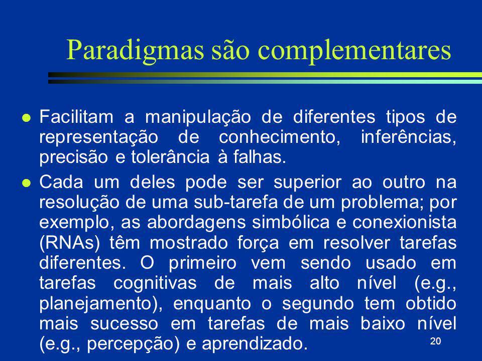20 Paradigmas são complementares l Facilitam a manipulação de diferentes tipos de representação de conhecimento, inferências, precisão e tolerância à