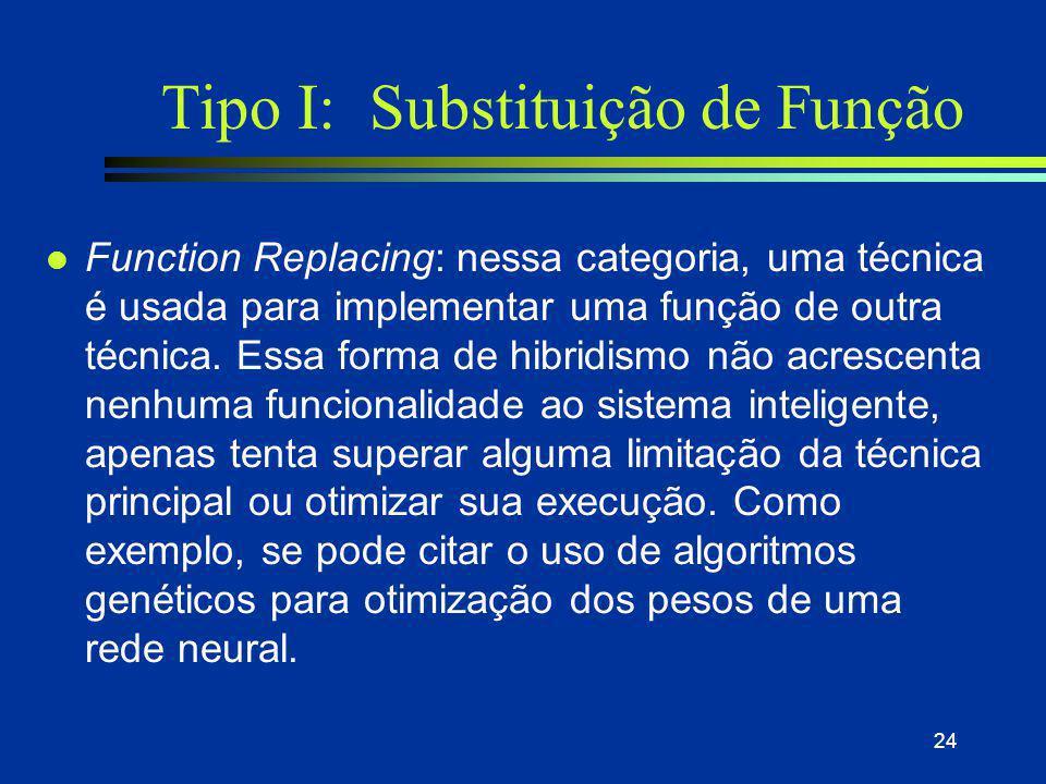 24 Tipo I: Substituição de Função l Function Replacing: nessa categoria, uma técnica é usada para implementar uma função de outra técnica. Essa forma