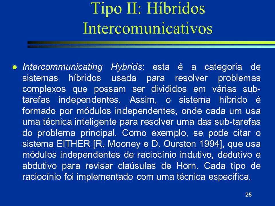 25 Tipo II: Híbridos Intercomunicativos l Intercommunicating Hybrids: esta é a categoria de sistemas híbridos usada para resolver problemas complexos
