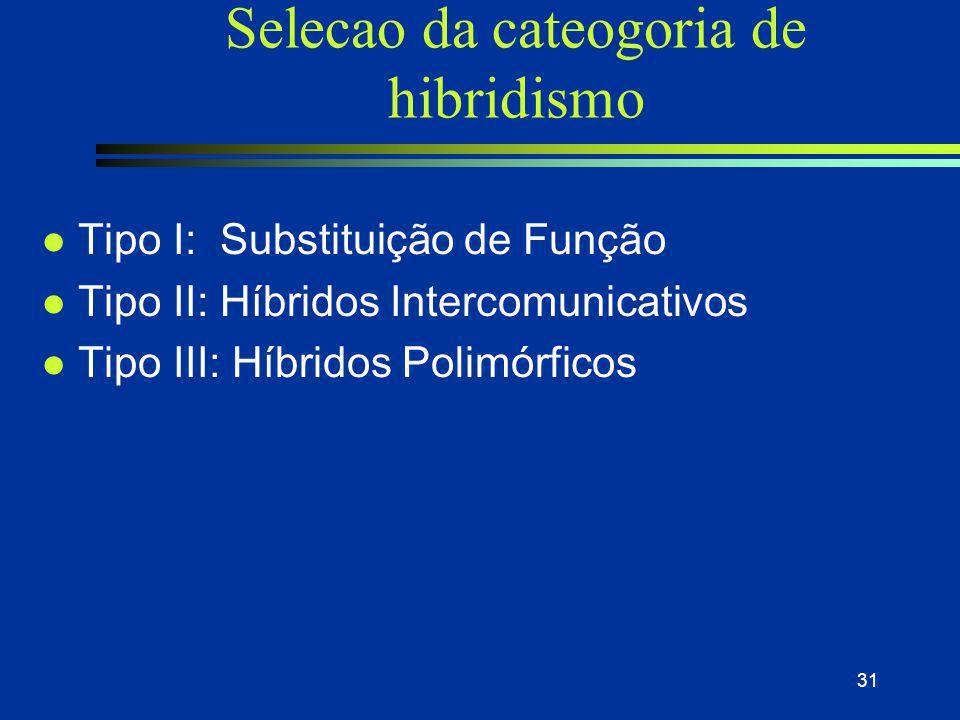 31 Selecao da cateogoria de hibridismo l Tipo I: Substituição de Função l Tipo II: Híbridos Intercomunicativos l Tipo III: Híbridos Polimórficos