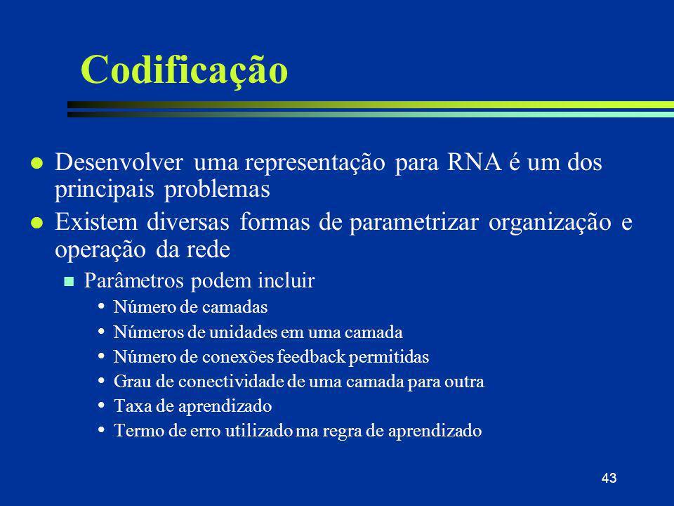 43 Codificação l Desenvolver uma representação para RNA é um dos principais problemas l Existem diversas formas de parametrizar organização e operação