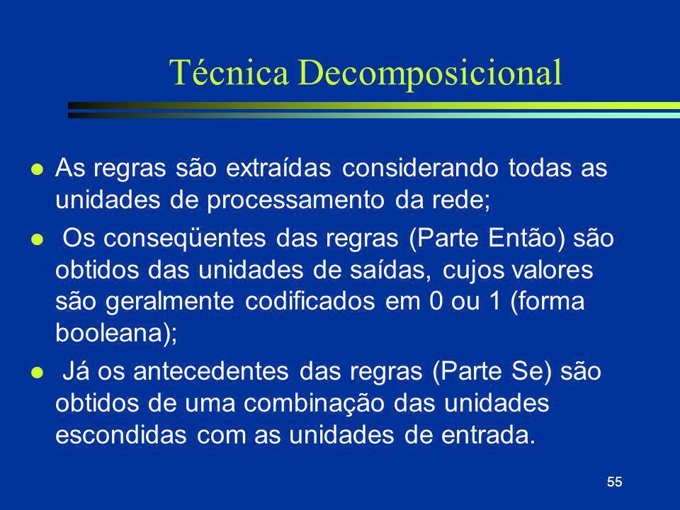 55 Técnica Decomposicional l As regras são extraídas considerando todas as unidades de processamento da rede; l Os conseqüentes das regras (Parte Entã