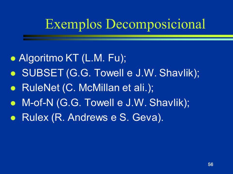 56 Exemplos Decomposicional l Algoritmo KT (L.M. Fu); l SUBSET (G.G. Towell e J.W. Shavlik); l RuleNet (C. McMillan et ali.); l M-of-N (G.G. Towell e