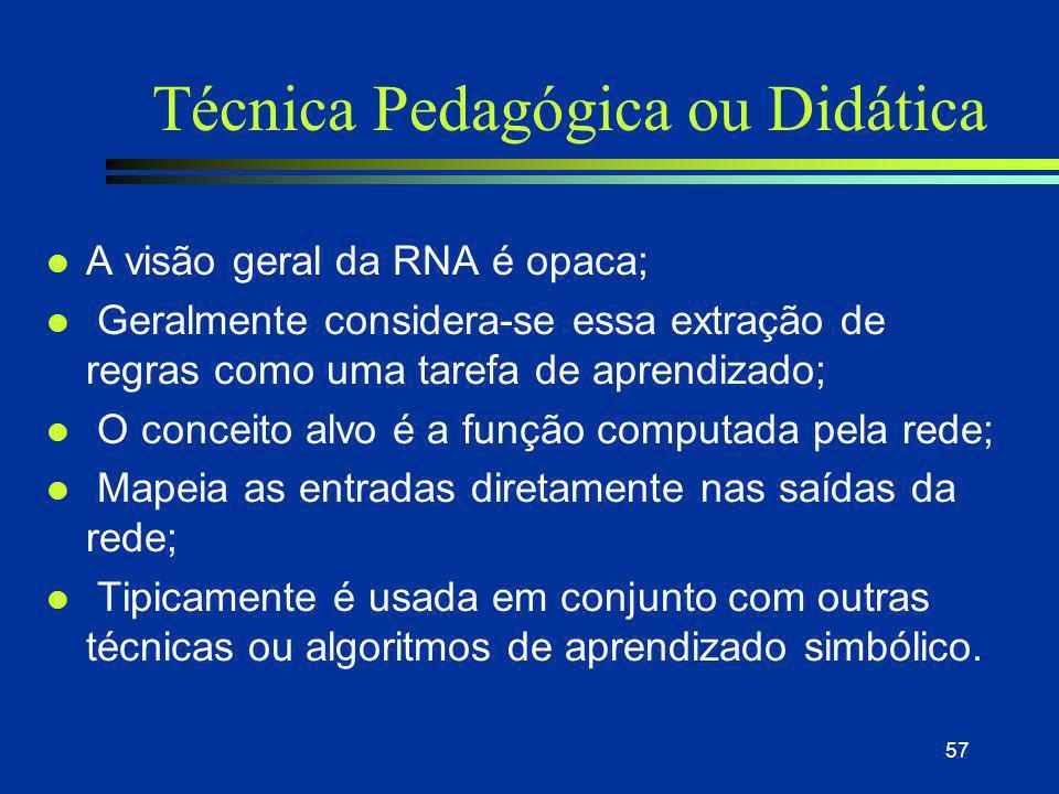 57 Técnica Pedagógica ou Didática l A visão geral da RNA é opaca; l Geralmente considera-se essa extração de regras como uma tarefa de aprendizado; l