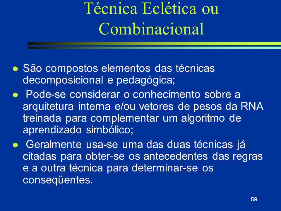 59 Técnica Eclética ou Combinacional l São compostos elementos das técnicas decomposicional e pedagógica; l Pode-se considerar o conhecimento sobre a