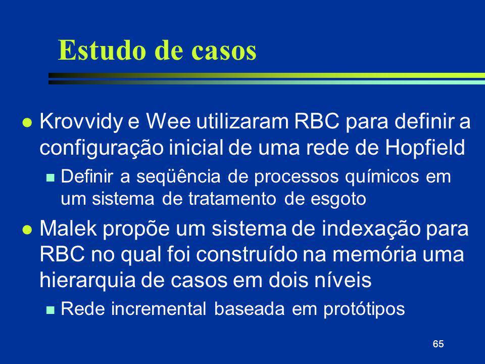 65 Estudo de casos l Krovvidy e Wee utilizaram RBC para definir a configuração inicial de uma rede de Hopfield n Definir a seqüência de processos quím