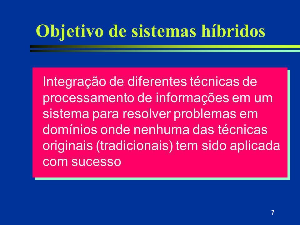 7 Objetivo de sistemas híbridos Integração de diferentes técnicas de processamento de informações em um sistema para resolver problemas em domínios on