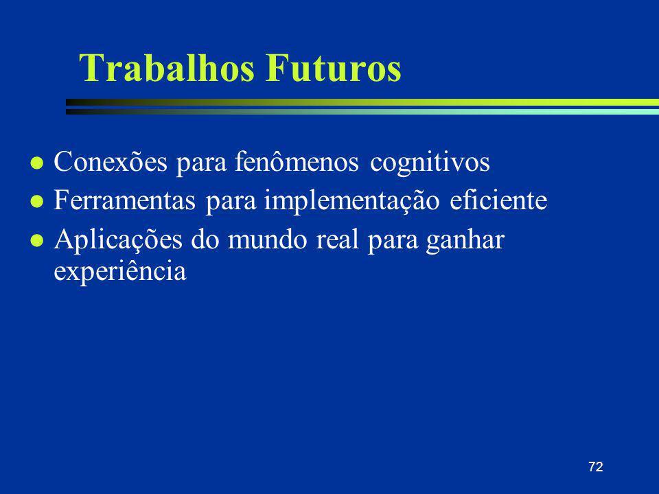 72 Trabalhos Futuros l Conexões para fenômenos cognitivos l Ferramentas para implementação eficiente l Aplicações do mundo real para ganhar experiênci