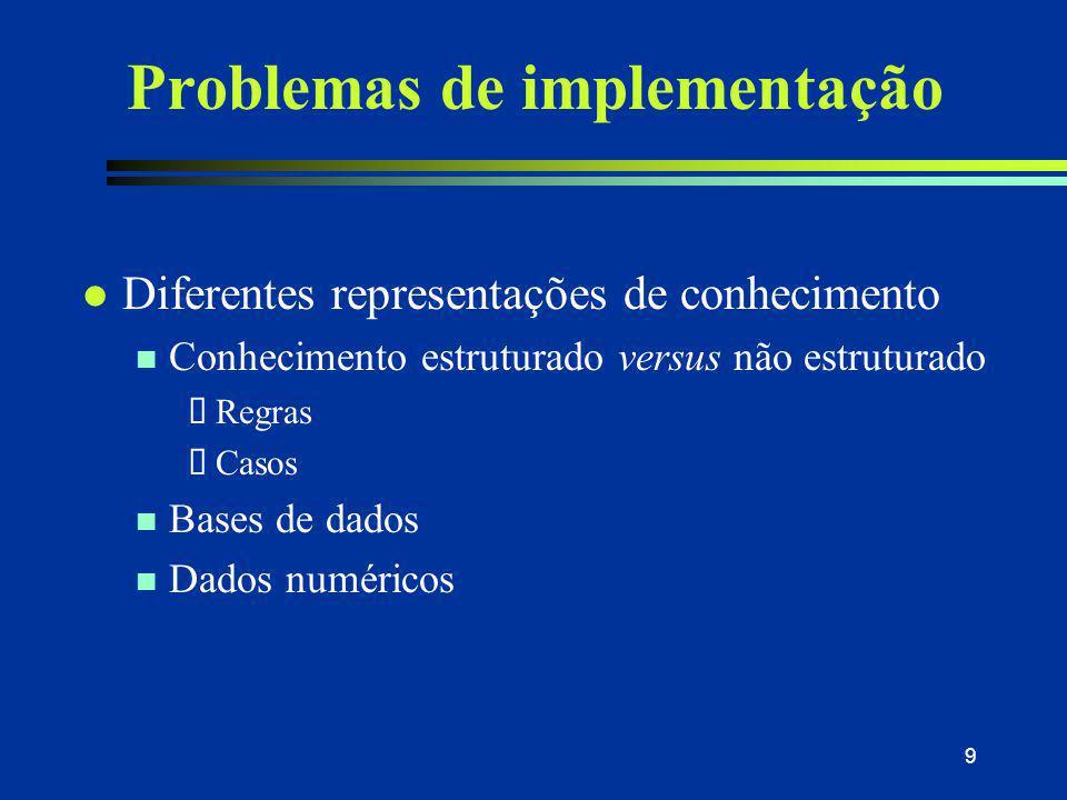 9 Problemas de implementação l Diferentes representações de conhecimento n Conhecimento estruturado versus não estruturado  Regras  Casos n Bases de