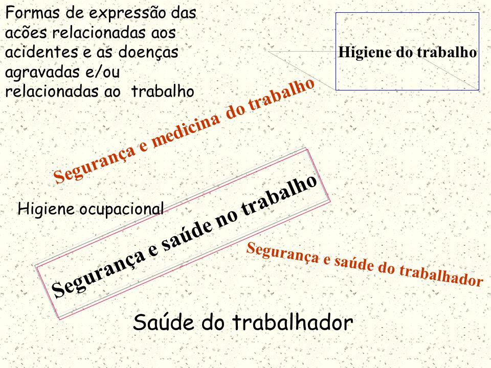 Segurança e saúde no trabalho Segurança e medicina do trabalho Saúde do trabalhador Sec.