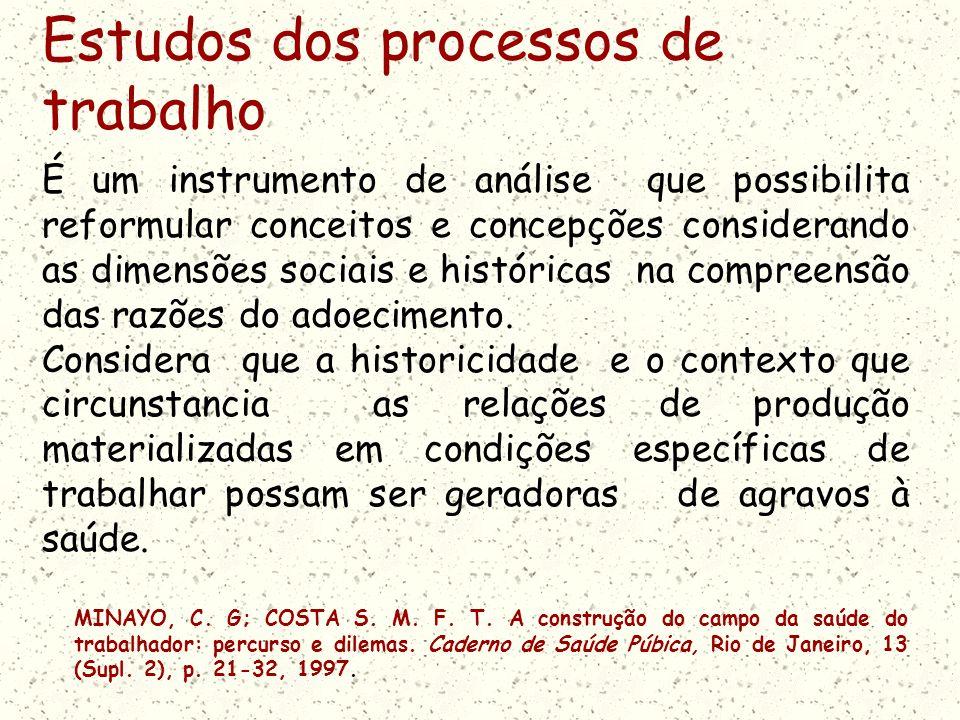 Estudos dos processos de trabalho É um instrumento de análise que possibilita reformular conceitos e concepções considerando as dimensões sociais e históricas na compreensão das razões do adoecimento.