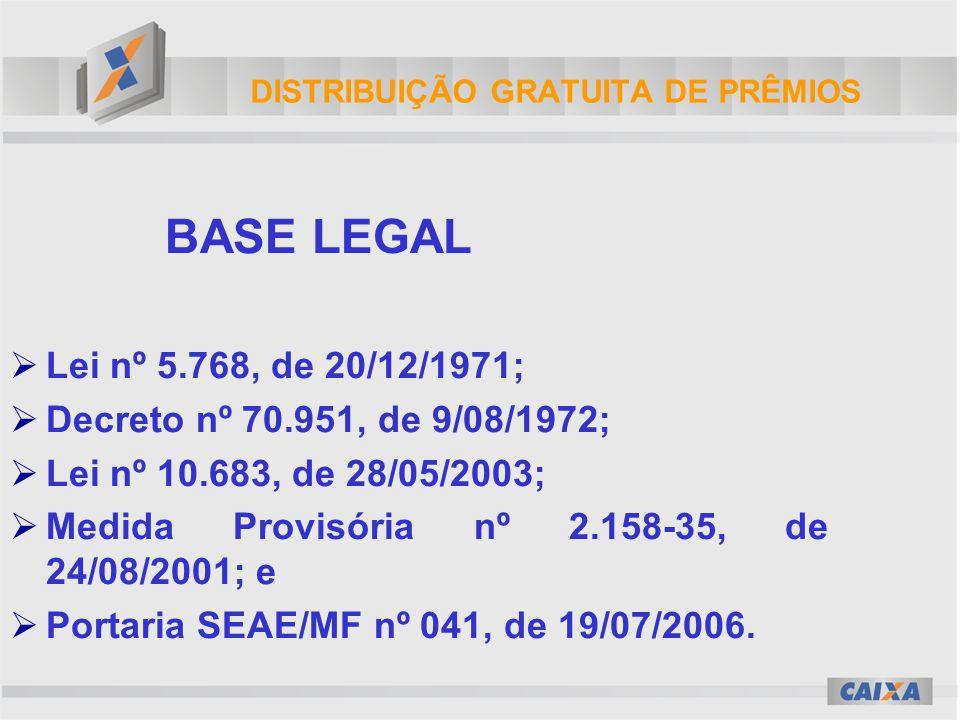 DISTRIBUIÇÃO GRATUITA DE PRÊMIOS MODALIDADES - Sorteio; - Vale-brinde; - Concurso; e - Operação assemelhada.