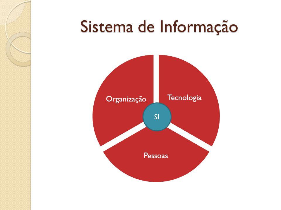 Tecnologia Pessoas Organização SI