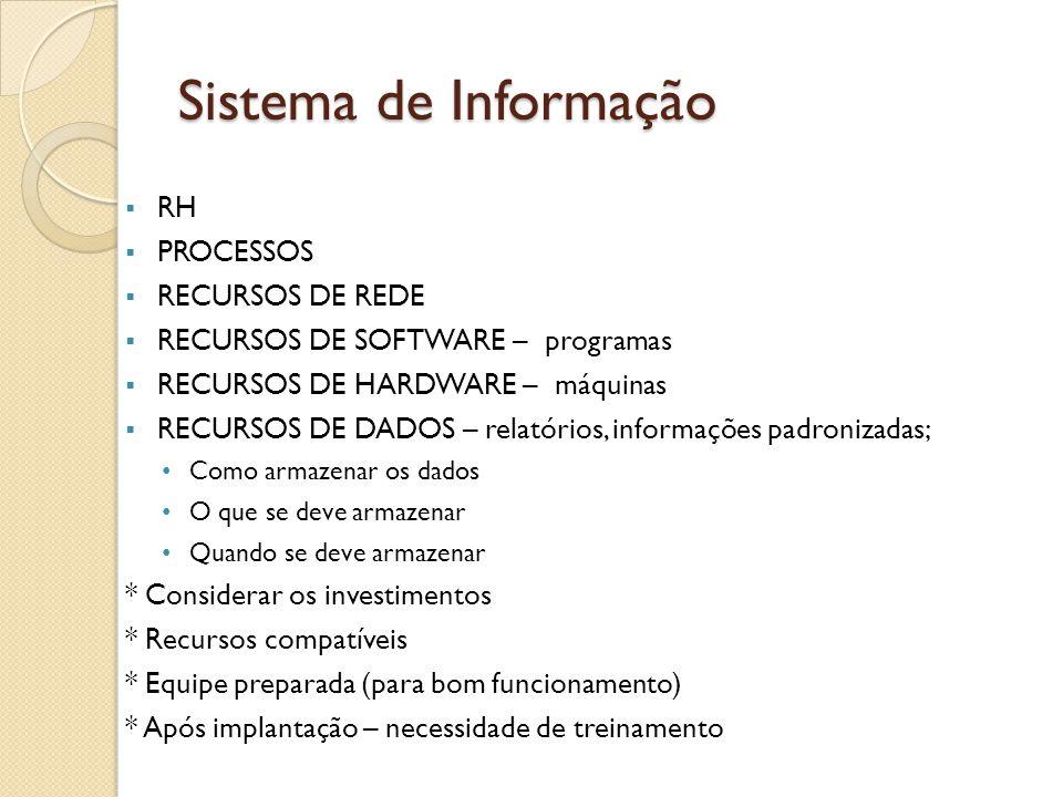 Sistema de Informação  RH  PROCESSOS  RECURSOS DE REDE  RECURSOS DE SOFTWARE – programas  RECURSOS DE HARDWARE – máquinas  RECURSOS DE DADOS – relatórios, informações padronizadas; Como armazenar os dados O que se deve armazenar Quando se deve armazenar * Considerar os investimentos * Recursos compatíveis * Equipe preparada (para bom funcionamento) * Após implantação – necessidade de treinamento