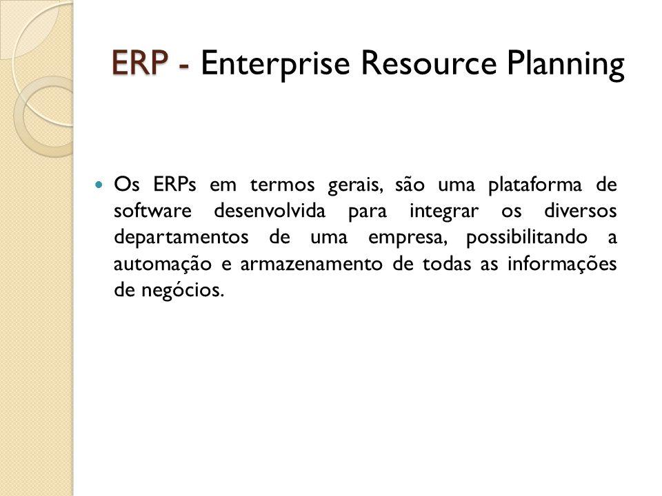 ERP - ERP - Enterprise Resource Planning Os ERPs em termos gerais, são uma plataforma de software desenvolvida para integrar os diversos departamentos de uma empresa, possibilitando a automação e armazenamento de todas as informações de negócios.