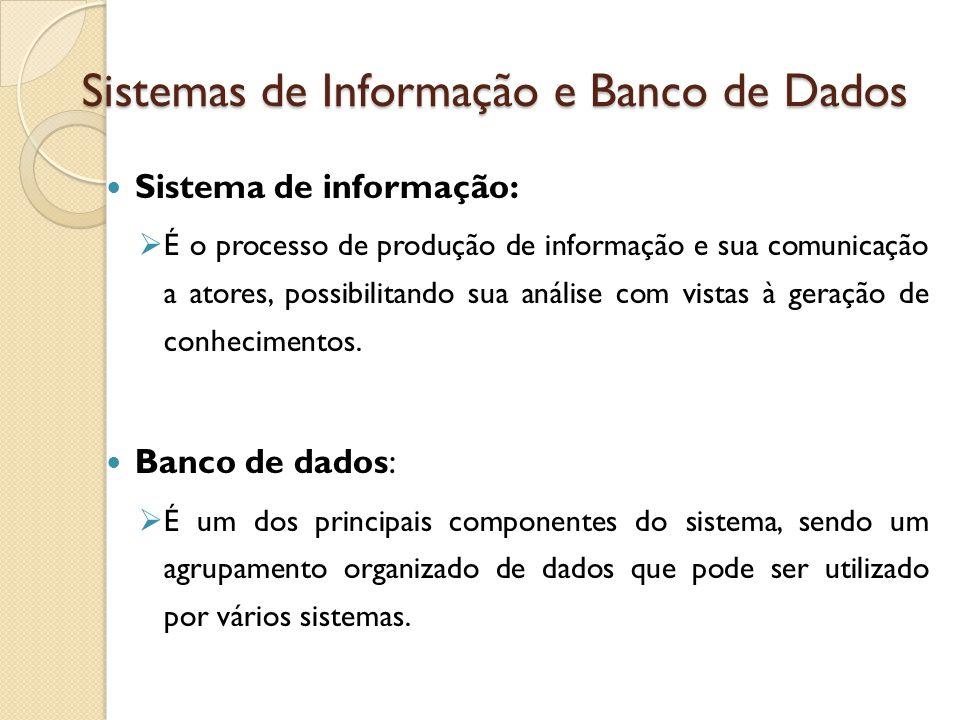 Sistemas de Informação e Banco de Dados Sistema de informação:  É o processo de produção de informação e sua comunicação a atores, possibilitando sua análise com vistas à geração de conhecimentos.