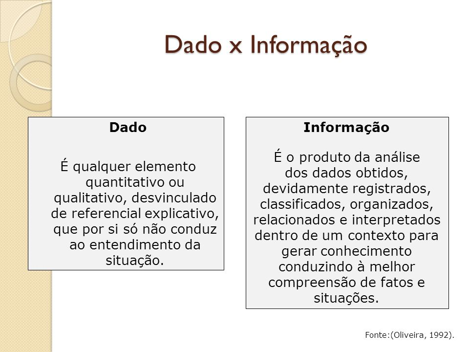 Dado x Informação Dado É qualquer elemento quantitativo ou qualitativo, desvinculado de referencial explicativo, que por si só não conduz ao entendimento da situação.