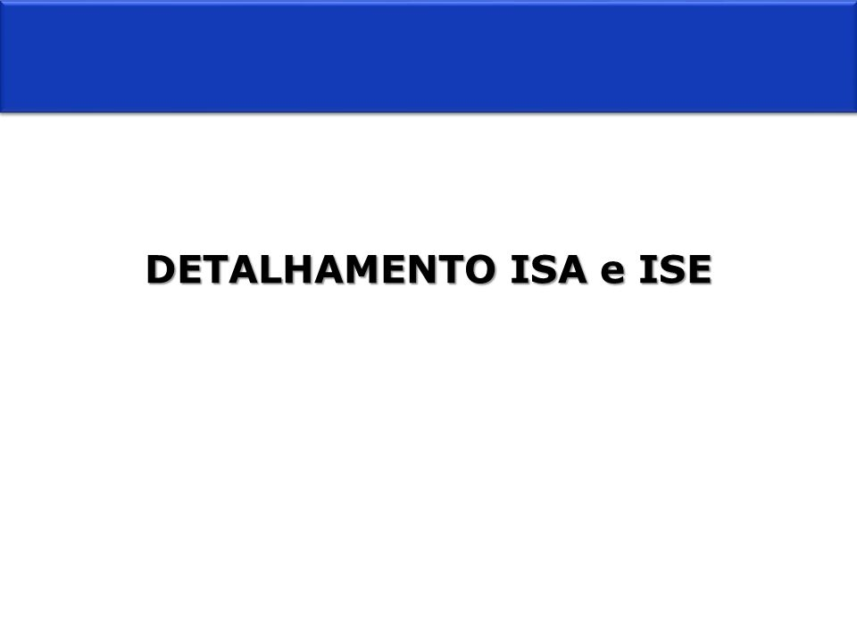 Pessoal Ocupado (no mês de janeiro/14) Estados AumentoEstabilidadeDiminuição EstadosAumentoEstabilidadeDiminuição Acre4%85%11% Paraíba4%83%13% Alagoas5%85%11% Paraná4%80%16% Amapá5%79%16% Pernambuco4%82%14% Amazonas6%78%16% Piauí2%84%14% Bahia8%76%15% Rio de Janeiro4%89%7% Ceará5%86%9% Rio Grande do Norte4%84%12% Distrito Federal4%85%11% Rio Grande do Sul4%88%8% Espírito Santo7%82%10% Rondônia4%83%13% Goiás4%87%9% Roraima5%86%9% Maranhão4%87%9% Santa Catarina9%84%8% Mato Grosso5%84%11% São Paulo6%83%11% Mato Grosso do Sul4%86%10% Sergipe6%86%8% Minas Gerais2%86%13% Tocantins2%89%8% Pará4%81%15% 19 Fonte: SEBRAE/FIPE