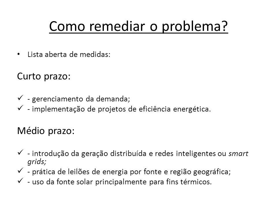 Como remediar o problema.
