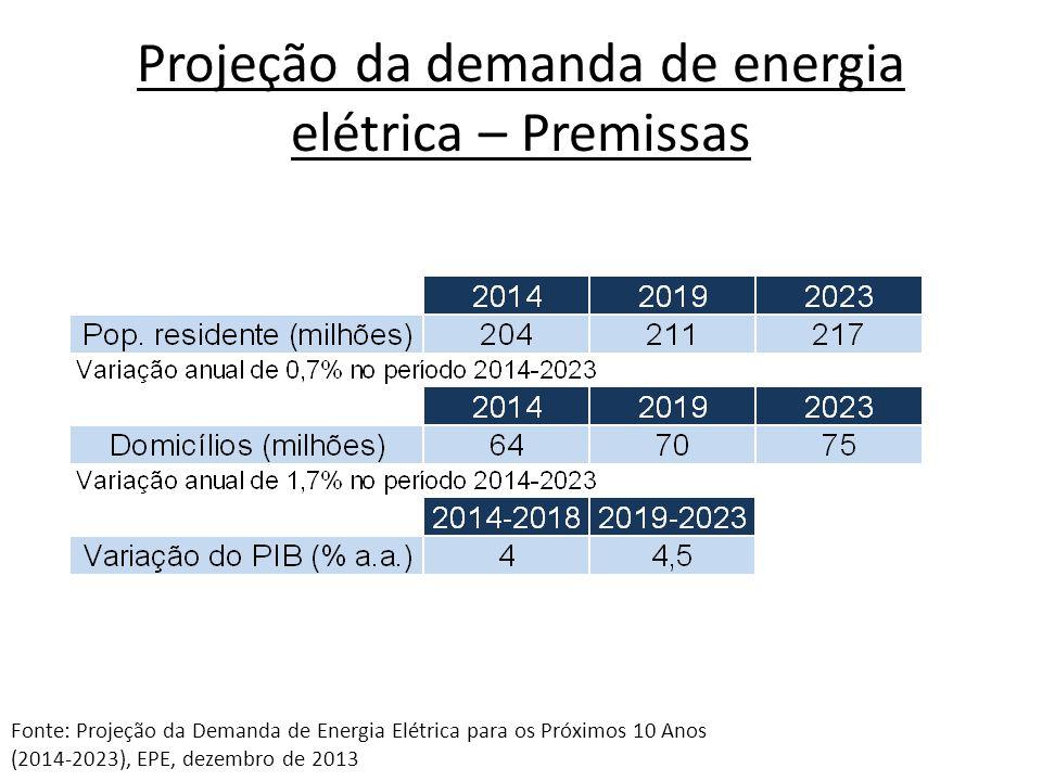 Projeção da demanda de energia elétrica – Premissas Fonte: Projeção da Demanda de Energia Elétrica para os Próximos 10 Anos (2014-2023), EPE, dezembro de 2013