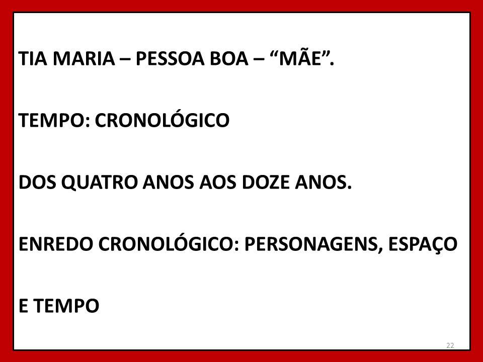 """TIA MARIA – PESSOA BOA – """"MÃE"""". TEMPO: CRONOLÓGICO DOS QUATRO ANOS AOS DOZE ANOS. ENREDO CRONOLÓGICO: PERSONAGENS, ESPAÇO E TEMPO 22"""