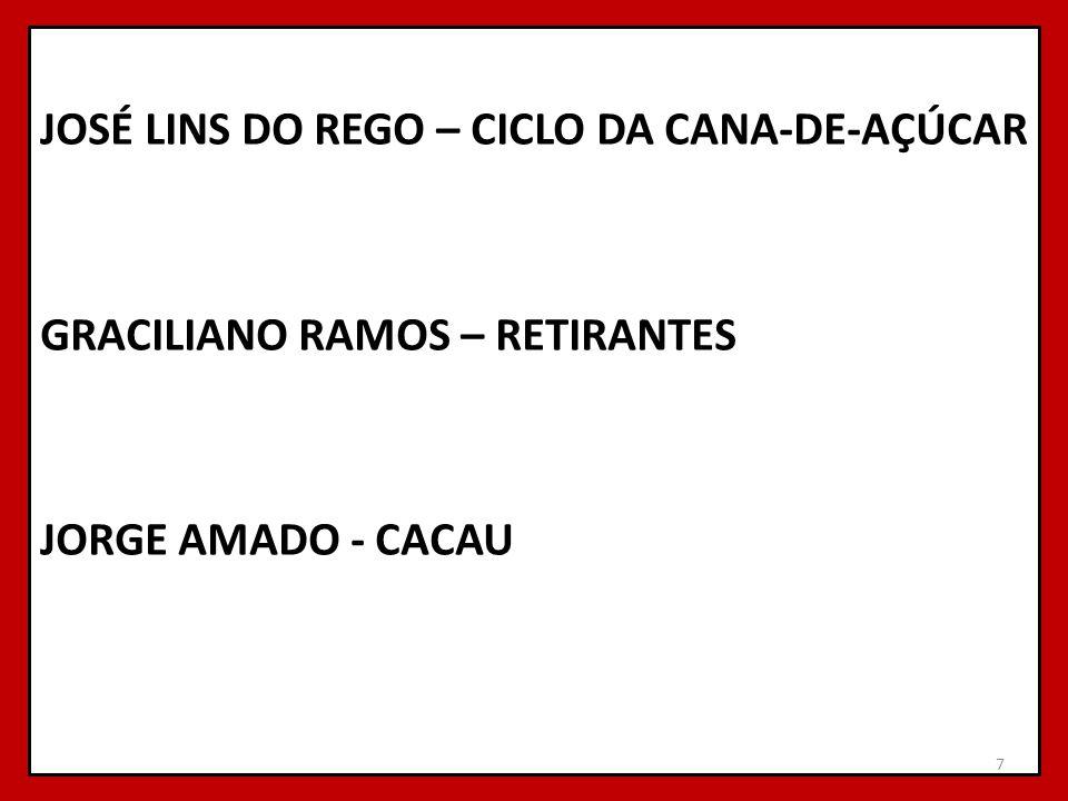 JOSÉ LINS DO REGO – CICLO DA CANA-DE-AÇÚCAR GRACILIANO RAMOS – RETIRANTES JORGE AMADO - CACAU 7
