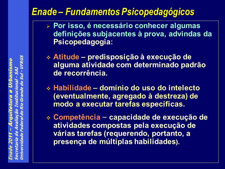  Por isso, é necessário conhecer algumas definições subjacentes à prova, advindas da Psicopedagogia:  Atitude – predisposição à execução de alguma a