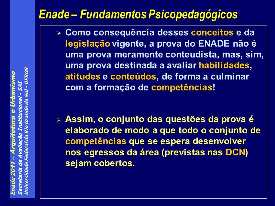  Como consequência desses conceitos e da legislação vigente, a prova do ENADE não é uma prova meramente conteudista, mas, sim, uma prova destinada a
