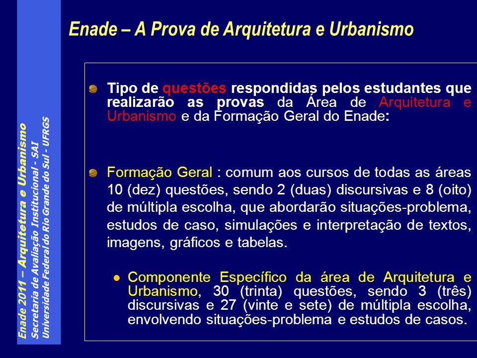 Tipo de questões respondidas pelos estudantes que realizarão as provas da Área de Arquitetura e Urbanismo e da Formação Geral do Enade: Formação Geral